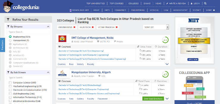 List of colleges for MBA