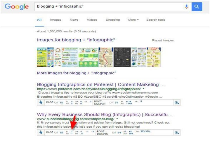 Google to find our ideas for Infographics